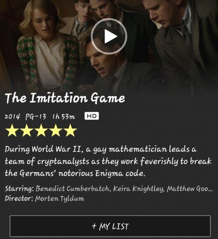 'Imitation Game' review