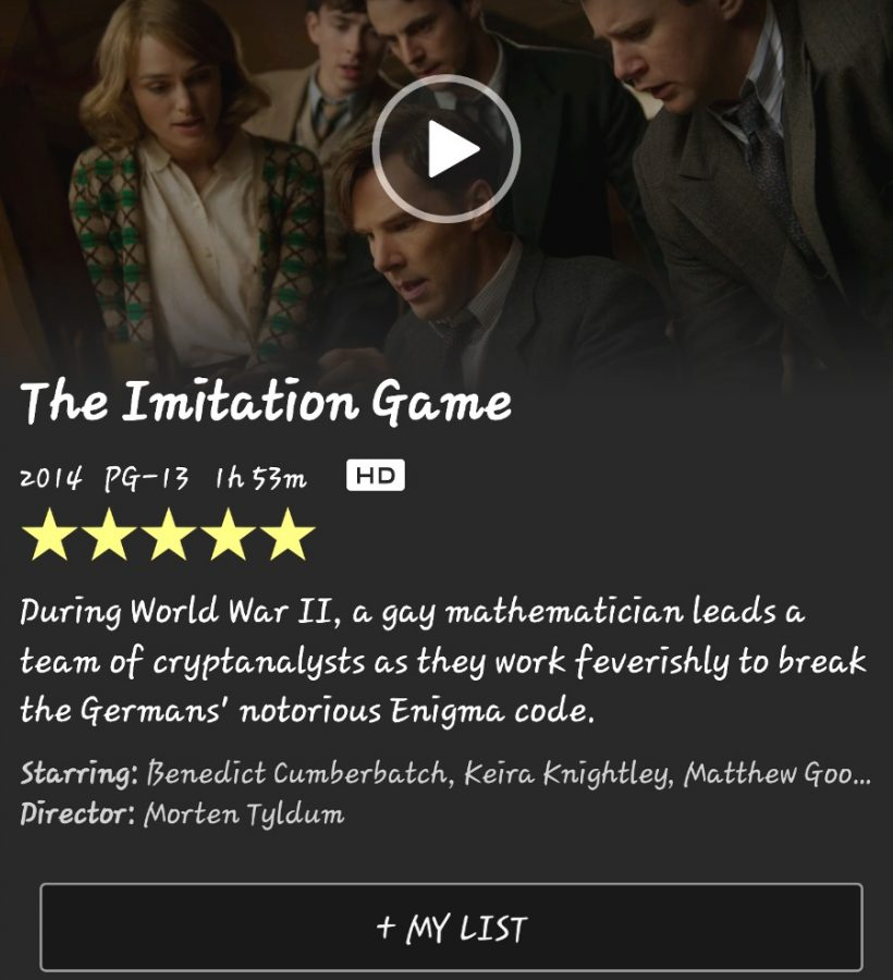 Netflix page for 'The Imitation Game'.